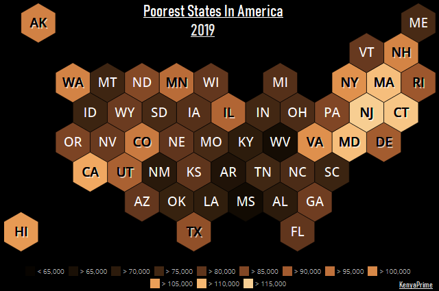 Poorest States In us