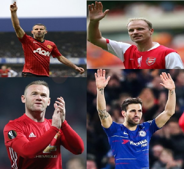The Most Assists in Premier League Players